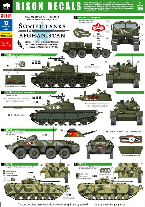 アフガニスタンのソ連戦車 デカールセット